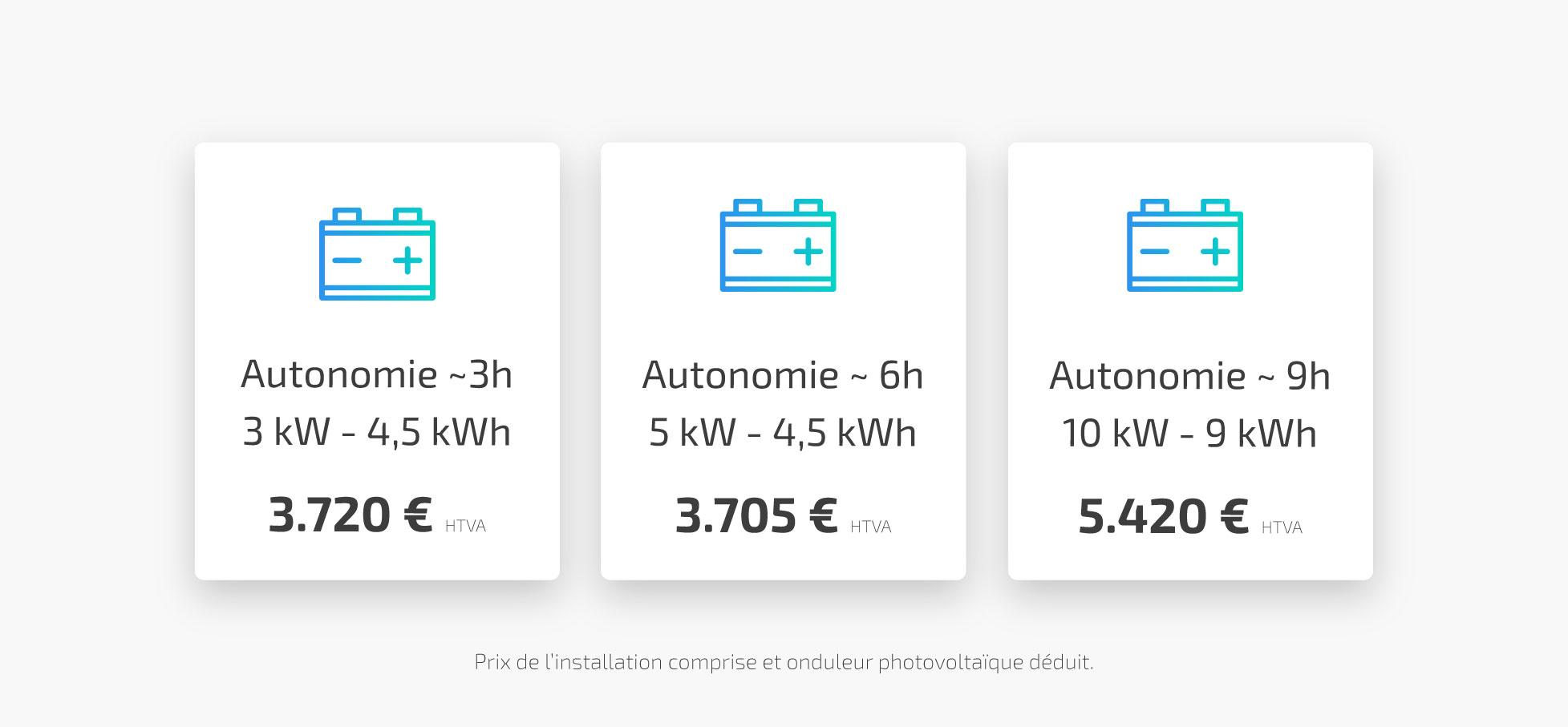 Comparez nos différentes offres de batteries